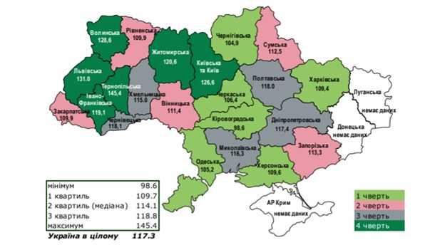 Нацбанк Украины определил основные внешние риски для страны в нынешнем 2019-ом
