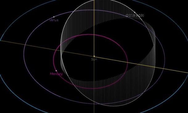 """Ученые нашли уникальный и самый """"быстрый"""" астероид"""