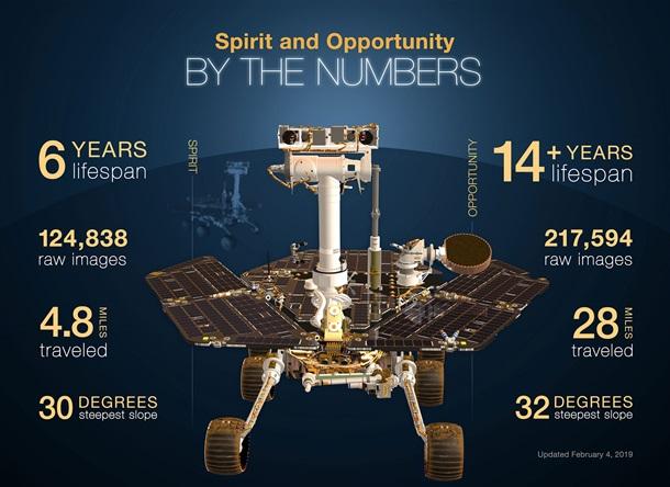 Марсоход Opportunity