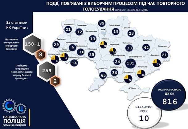 Нарушения не повлияют на результат выборов - МВД