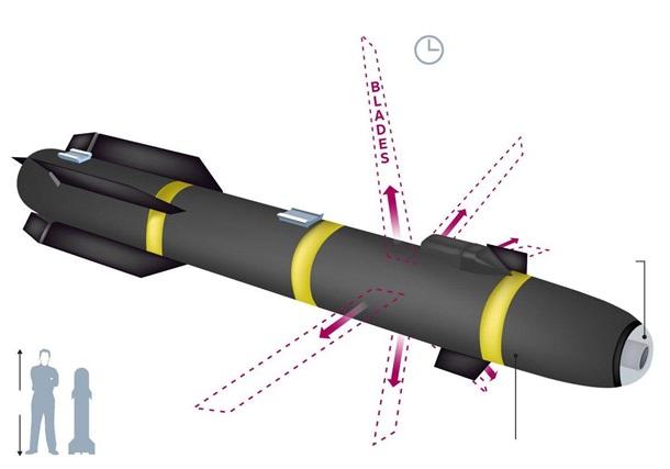 Ракета-м ясорубка. Секретна зброя армії США