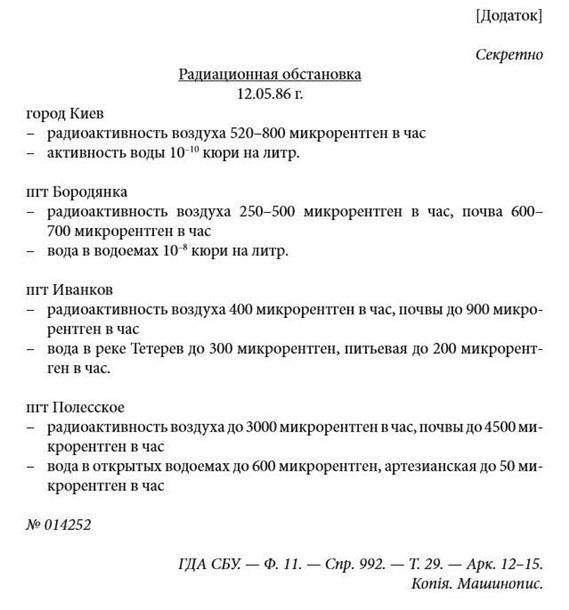 Машина водки. Секретные документы КГБ о Чернобыле