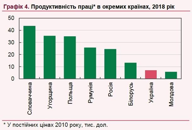 Прогнозы НБУ: Инфляция будет понижаться, аэкономика будет расти неменее быстрыми темпами
