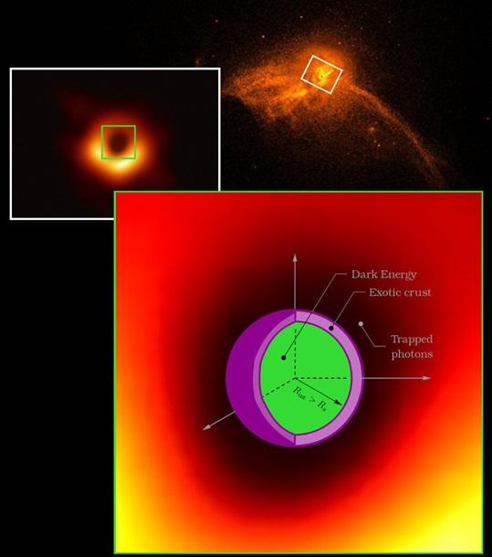 Звезды из темной энергии существуют - ученые