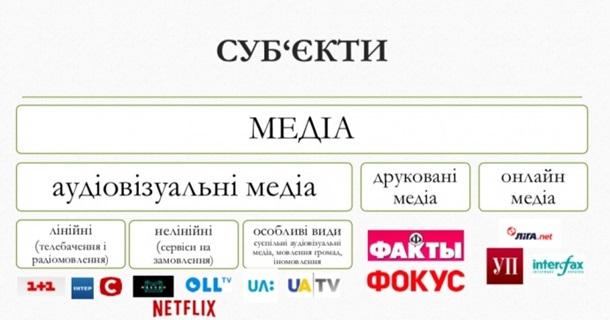 Обнародован черновик закона о медиа и соцсетях