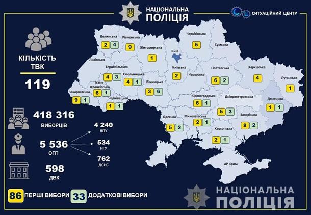 В Украине проходят первые выборы в 86 ОТГ: зафиксировано уже 47 нарушений