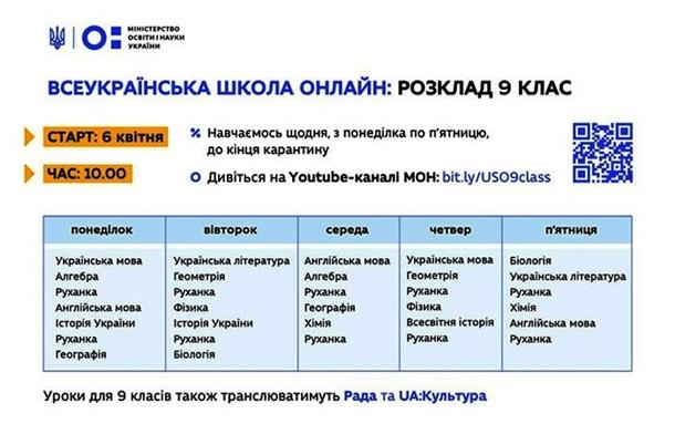 Всеукраинская школа онлайн: уроки для 9 класса