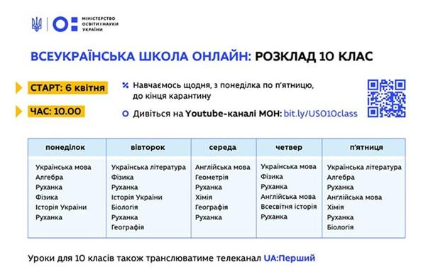 Всеукраинская школа онлайн: уроки для 10 класса