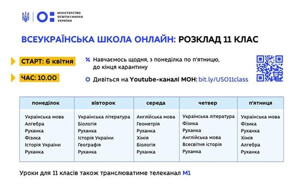 Всеукраинская школа онлайн: уроки для 11 класса
