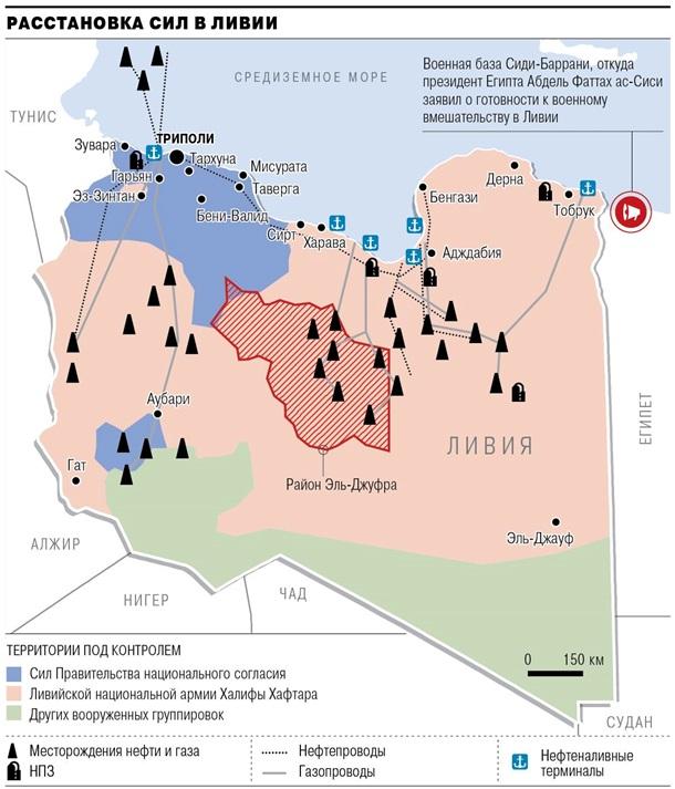 Расстановка сил в Ливии на 22 июня 2020