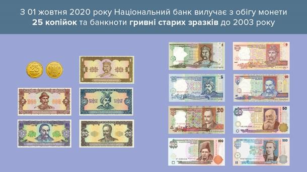Что изменится с октября в Украине 2020 — гривны, отопление, призыв