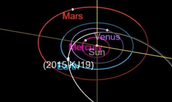 К Земле летит 118-метровый астероид 1