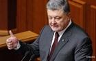 Курс України в ЄС і НАТО: Порошенко підписав закон