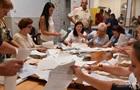 ЦИК приняла протоколы с мокрыми печатями от шести ОИК