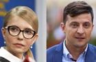 Зеленський проти Тимошенко. Реакція в соцмережах