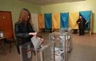 Соціологи назвали п ятірку лідерів перед місцевими виборами