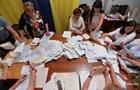 Партия За майбутне заявила о победе в Черновицкой области