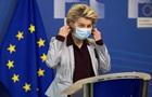ЄС назвав терміни початку вакцинації від COVID-19