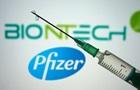 Biontech і Pfizer чекають на дозвіл їхньої вакцини в ЄС