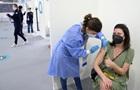 У США від COVID-19 повністю вакцинували майже 124 млн осіб