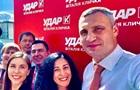 У Києві зростає підтримка УДАРу Кличка - дослідження