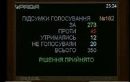 Верховная Рада приняла госбюджет-2018