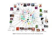 Названы самые популярные в мире герои мемов