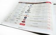 Укрбуд увійшов до числа найдорожчих брендів України