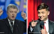 DW: Якого президента України хотіли би бачити в ЄС