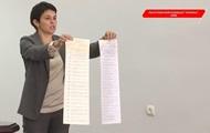 ЦВК наново надрукує бюлетені для п'яти округів
