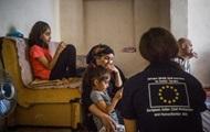 ЕС выделил 127 млн евро для сирийских беженцев в Турции