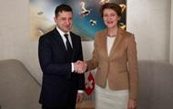 Президент Швейцарії на чотири дні приїде в Україну
