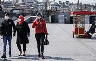 2569991 - В Турции за сутки зафиксировано рекордное число смертей от COVID-19