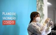 Названы страны-лидеры по COVID-вакцинации — Korrespondent.net