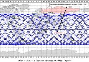 Роскосмос назвал место падения Фобос-Грунта