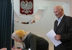 В Польше обработали 94% бюллетеней: президент определится во втором туре