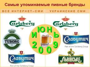 Carlsberg стал самым упоминаемым пивным брендом в июне