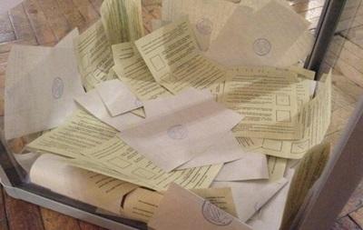 За присоединение Крыма к России проголосовали 96,6% избирателей - глава избиркома