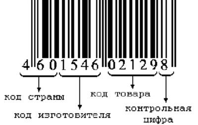 Ряд российских компаний просят присвоить их продукции украинский штрих-код