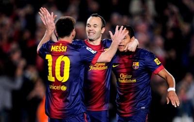 FIFA  запретила Барселоне покупать новых футболистов
