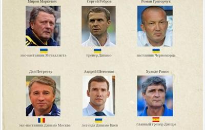 Головоломка для Суркиса: Кто возглавит Динамо после Блохина?