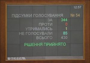 DW: Депутаты Верховной Рады будут теперь голосовать только за себя