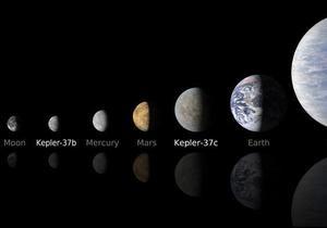 Ученые открыли экзопланету-рекордсменку