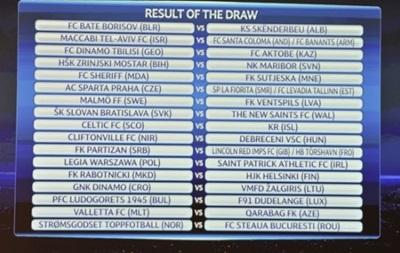 Стали известны пары первых двух отборочных раундов Лиги чемпионов