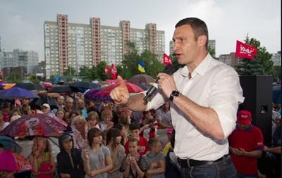 Киевсовет проведет вторую сессию