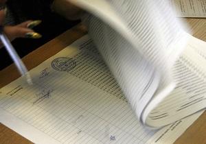 ЦИК обнародует официальные результаты первого тура выборов не позднее понедельника