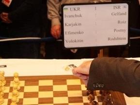 СМИ: В Борисполе украли камень с кубка, завоеванного украинскими шахматистами
