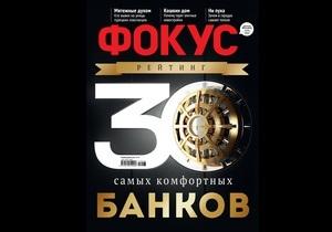 Названы самые  комфортные  банки Украины