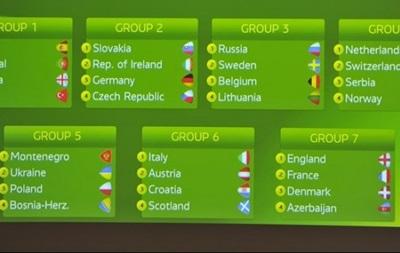 Юношеская сборная Украины в элит-раундe Евро-2015 сыграет против Польши