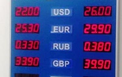 Банки подняли курс доллара до 26. Валюты в продаже нет